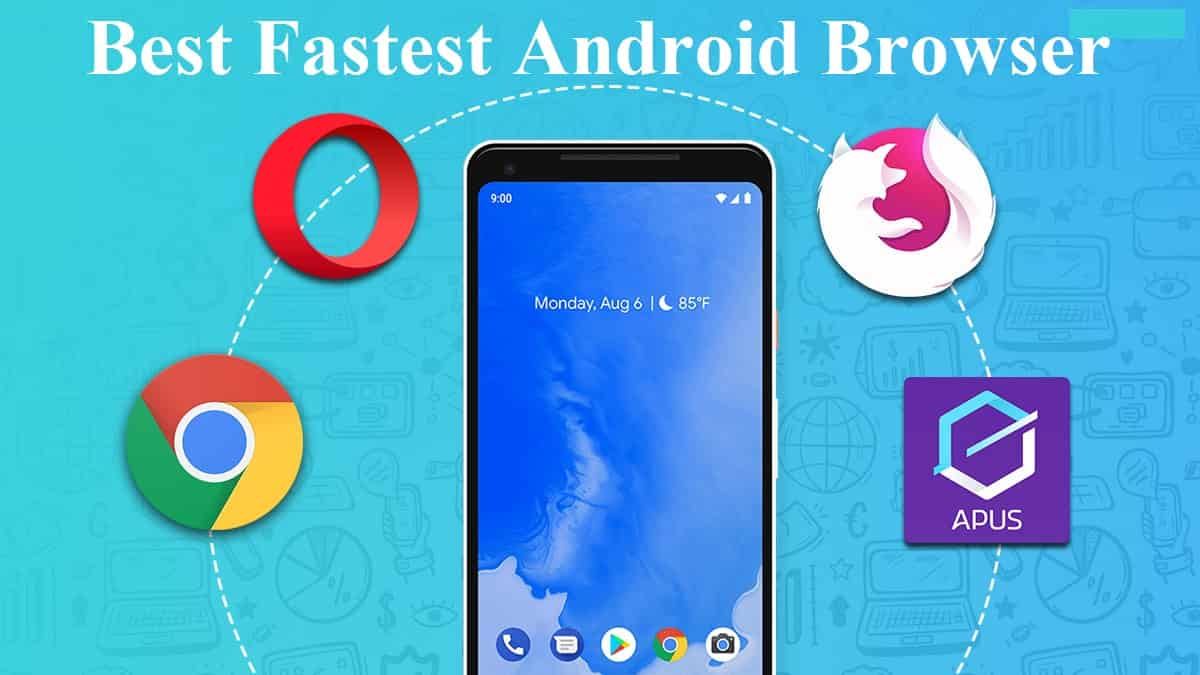 Best Fastest Android Browser