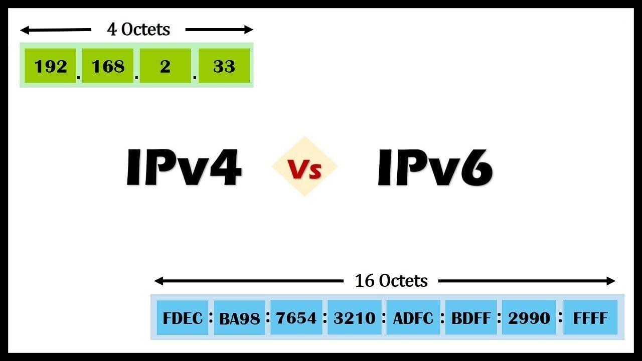 Difference Between IPV4 And IPV6 IPV4 Vs IPV6