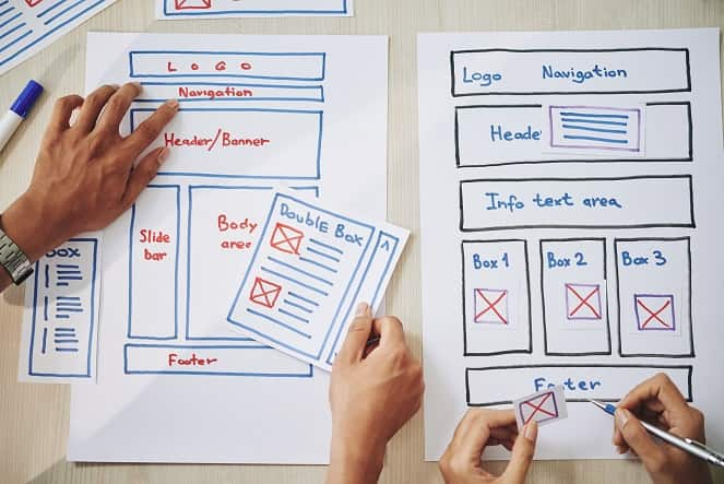Organize The Information In Your Website Layout