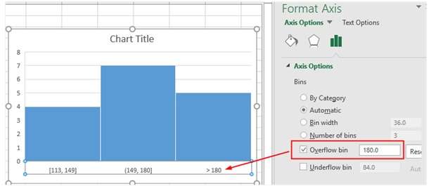 overflow bin option in histogram