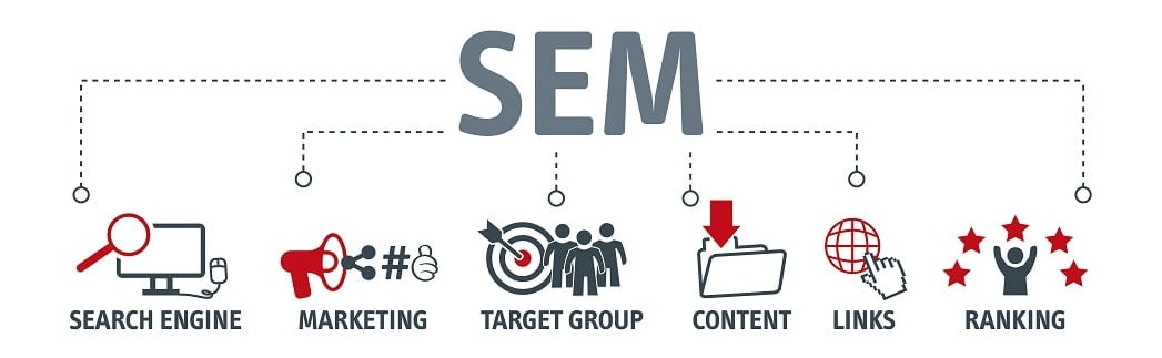 Improve Your SEM Strategy1