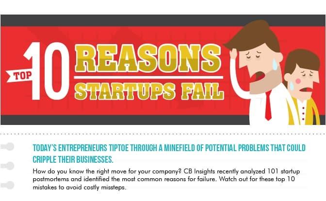 Top 10 Reasons Startups Fail
