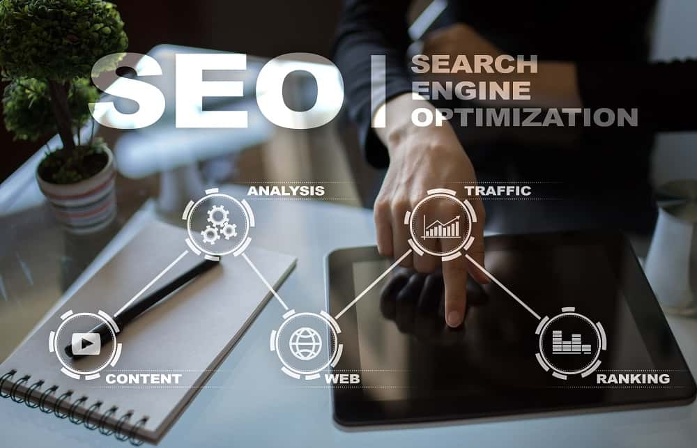 Benefits Of SEO Marketing For Growing Businesses